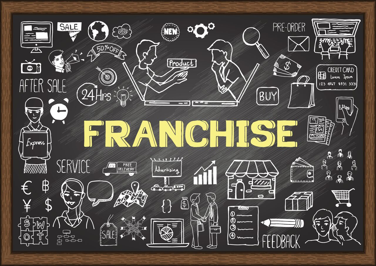 A Beginners Guide to Franchise Funding
